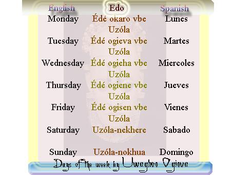 Days of the week in Edo